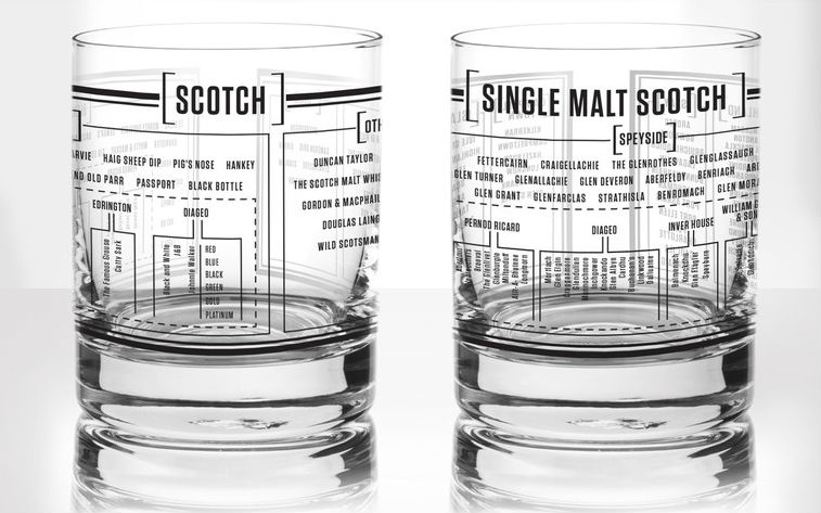 manset-scotch-single-malt-viski-bardagi