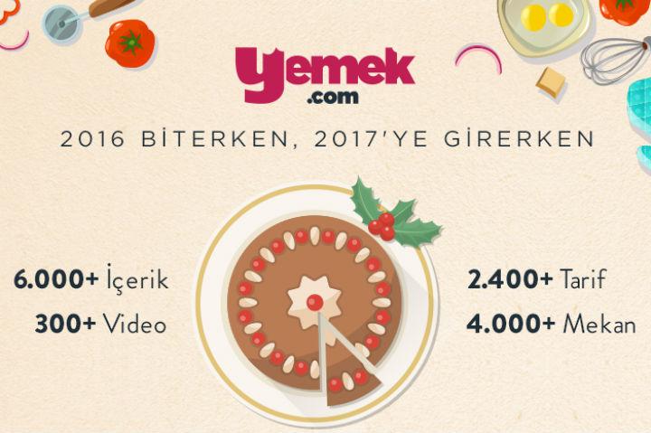 yemekcom infografik manşet