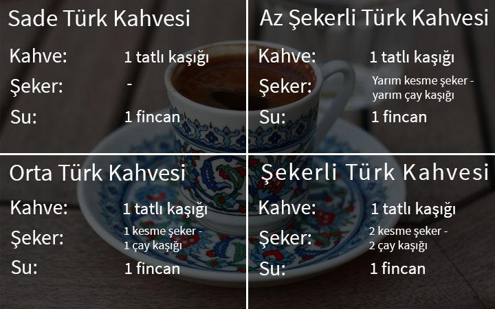 turk-kahvesi-olculeri-seker-su-kahve