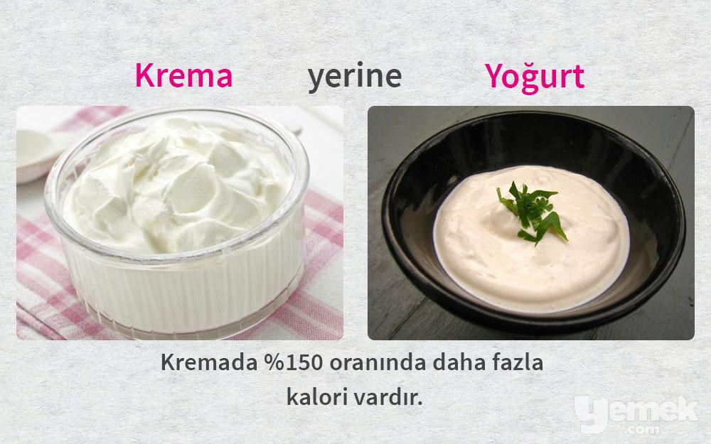 krema-yerine-yogurt