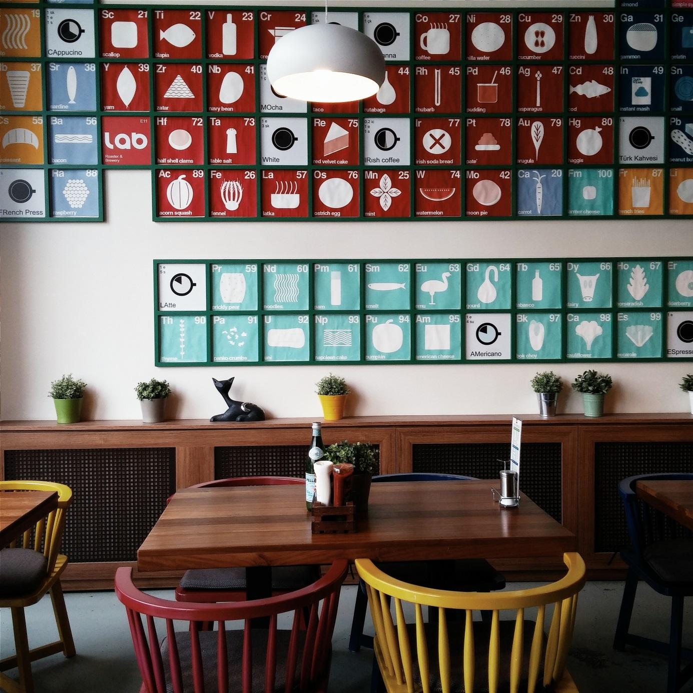 Coffee Lab - Ankara