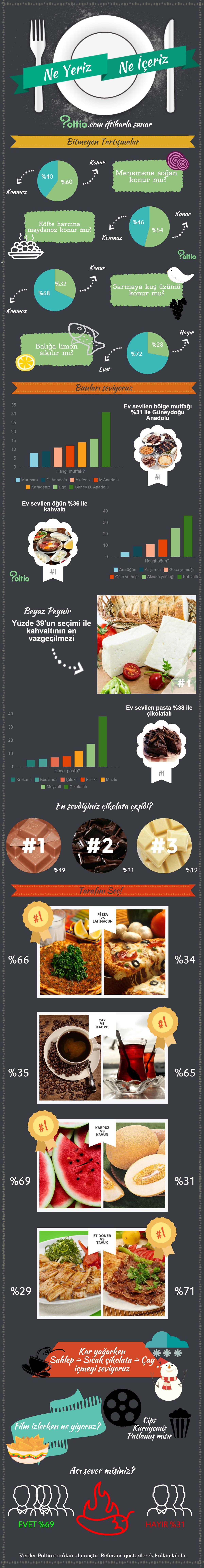 infografik-yemek-politio-1