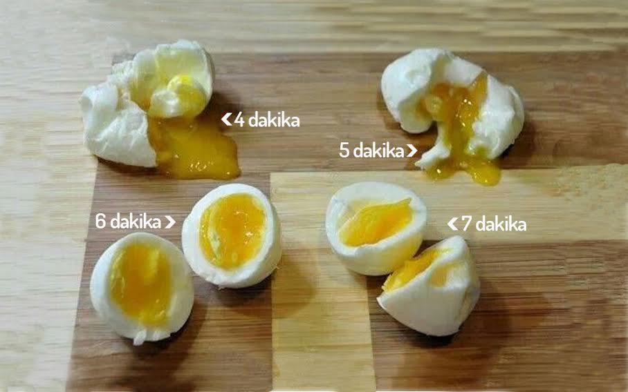 Kahvaltı Pratik Bilgiler