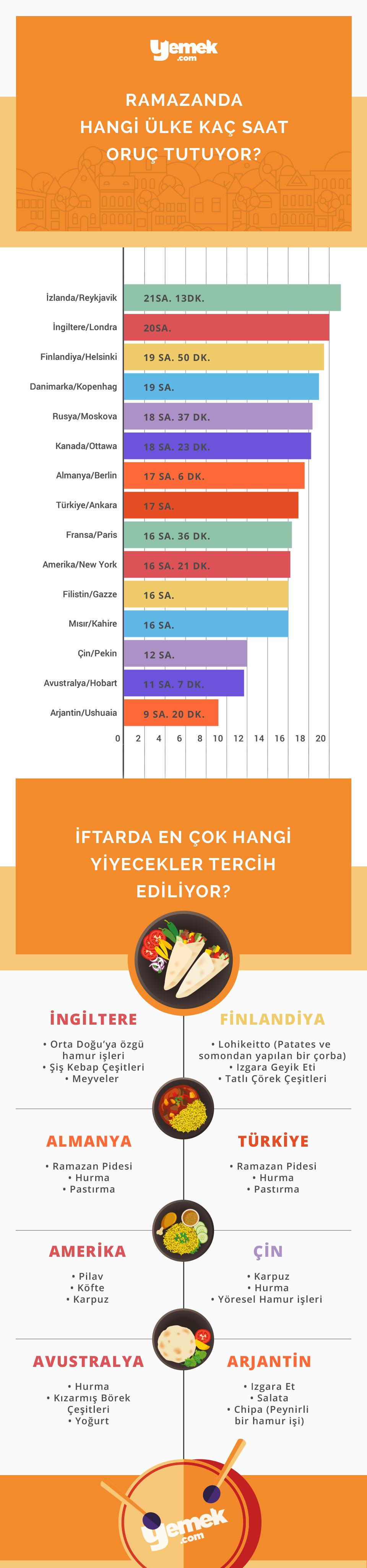 infografik-ramazan-4